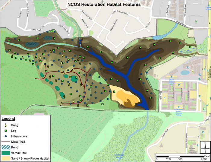 NCOS Restoration Habitat Features